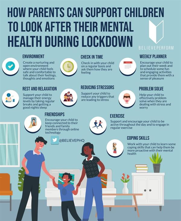 We are all in this together! How Parents can support their children's mental health during lockdown